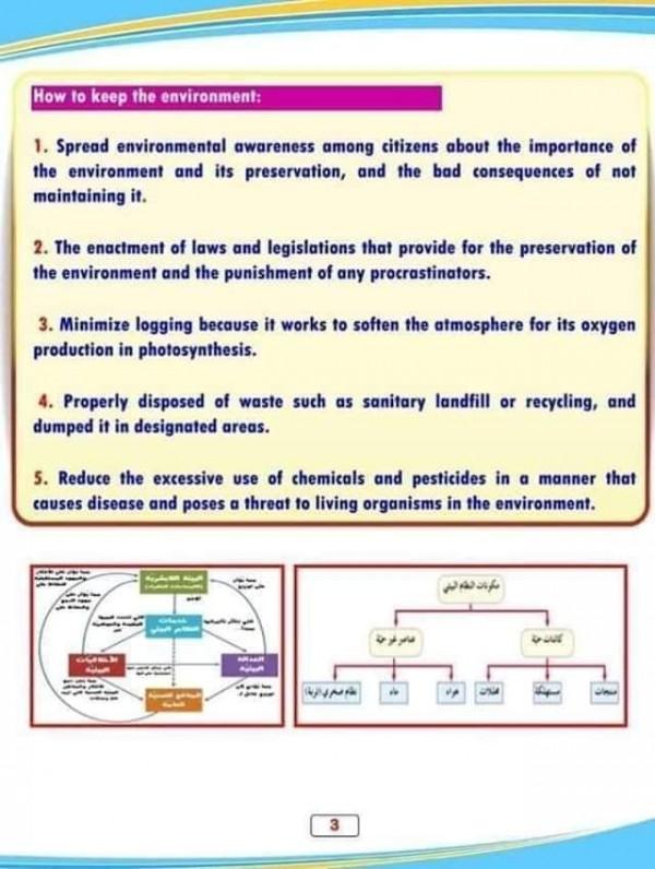 تصميم مخطط أو شريحة تقديمية تبين فيه العلاقة بين مكونات البيئة والعوامل التى تؤثر فيها