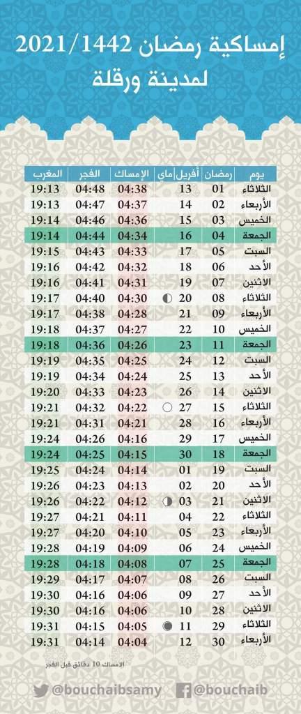 الساسك ، ولاية ورقلة اليوم ، وأوقات الإفطار ، رمضان 2021